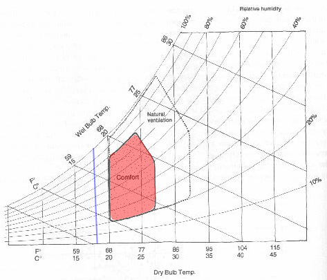 Air Thermal Diagram, Air, Free Engine Image For User
