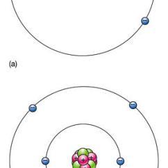 Molecular Orbital Energy Diagram For Co Ge Wiring Oven Astronomy 122 - Spectroscopy