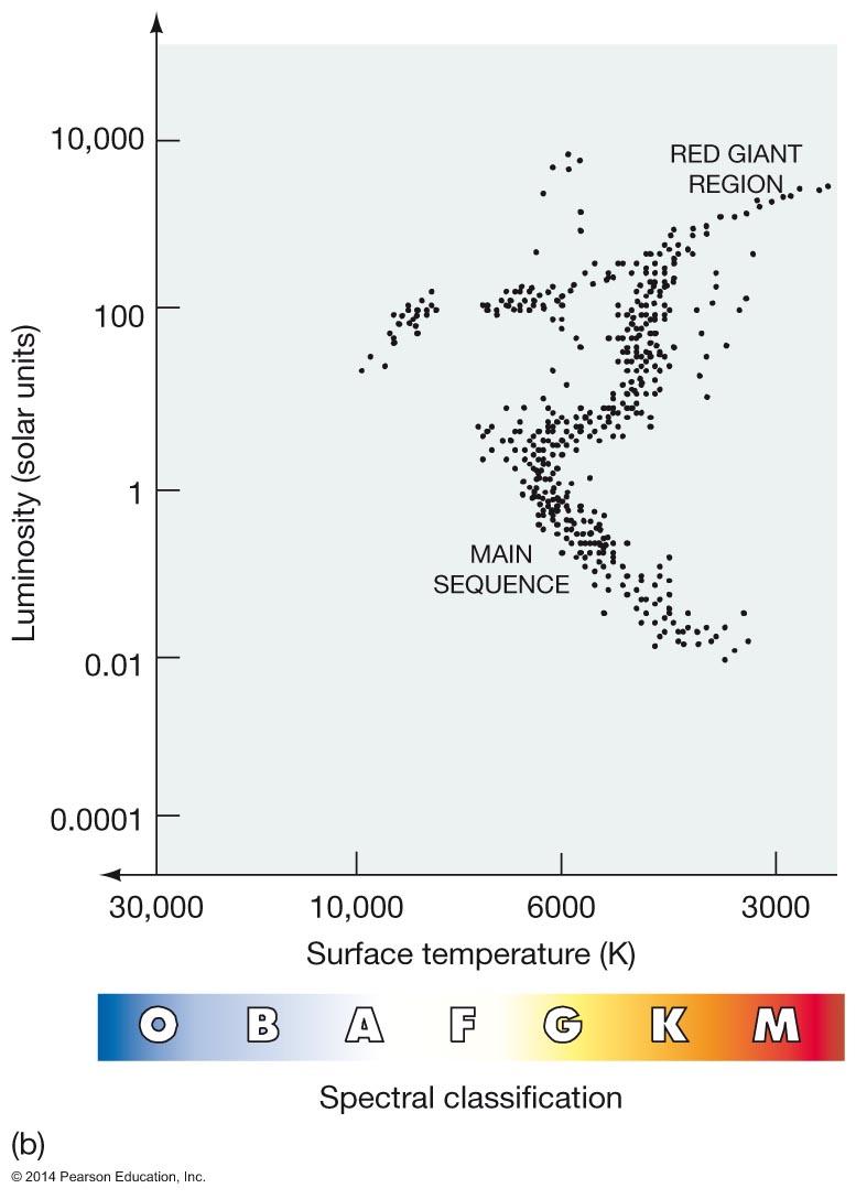 medium resolution of alpha centauri on hr diagram images gallery