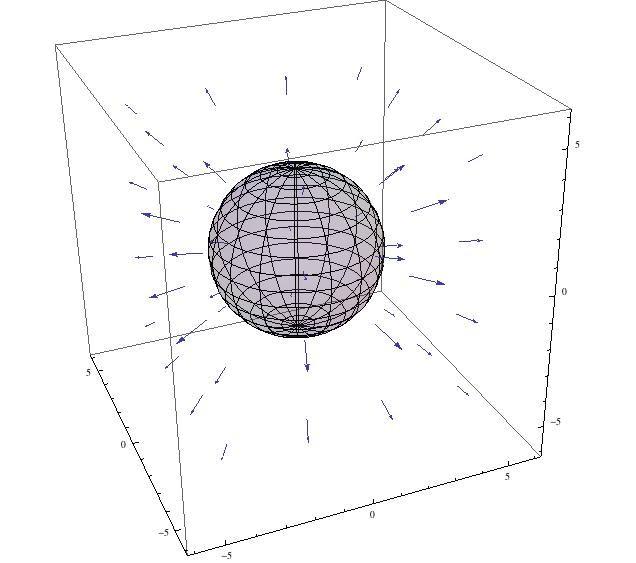 Conclusion: Electric Fields of Spherical Objects