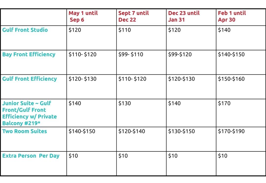 2021 Treasure Island Hotel Rates