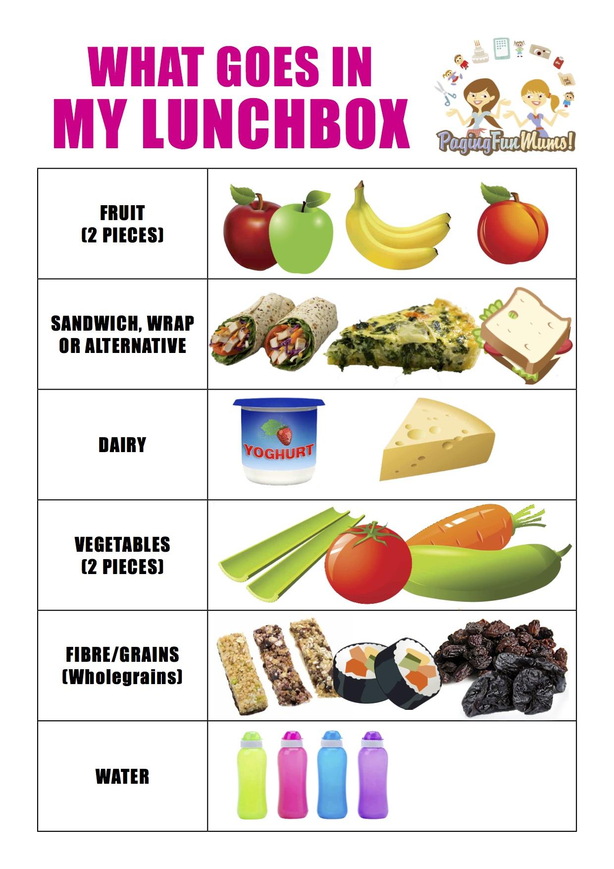 Lunch Box Printable