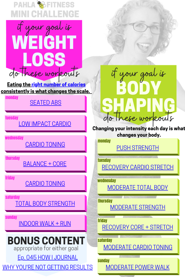 Every week, the workout routines you NEED are planned and ready to go, so you can get the results you WANT!