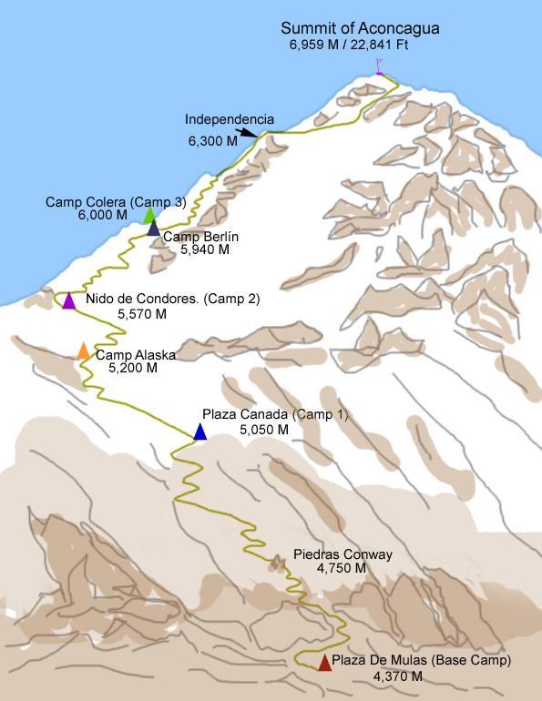 аконкагуа маршруты восхождения 4