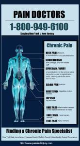 pain comlaints ask the doc