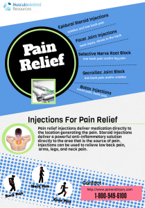Injections for back pain relief