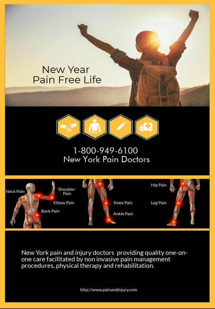 Have you been living with chronic pain? Well repeat after me its a New Year, it's a new me, pain free!