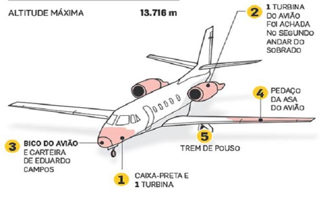 Veja o infográfico do local onde o caiu o avião de Eduardo Campos