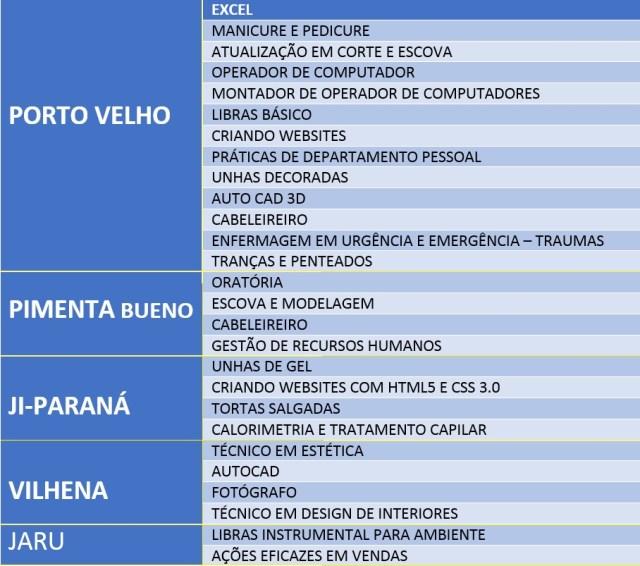 CURSOS2