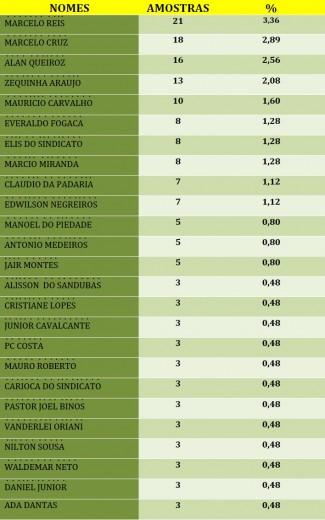 tabela_vereador-pvha1