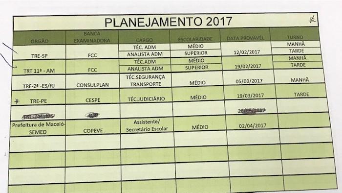 Confira a lista com 81 concursos investigados na Operação Gabarito por suspeita de fraude