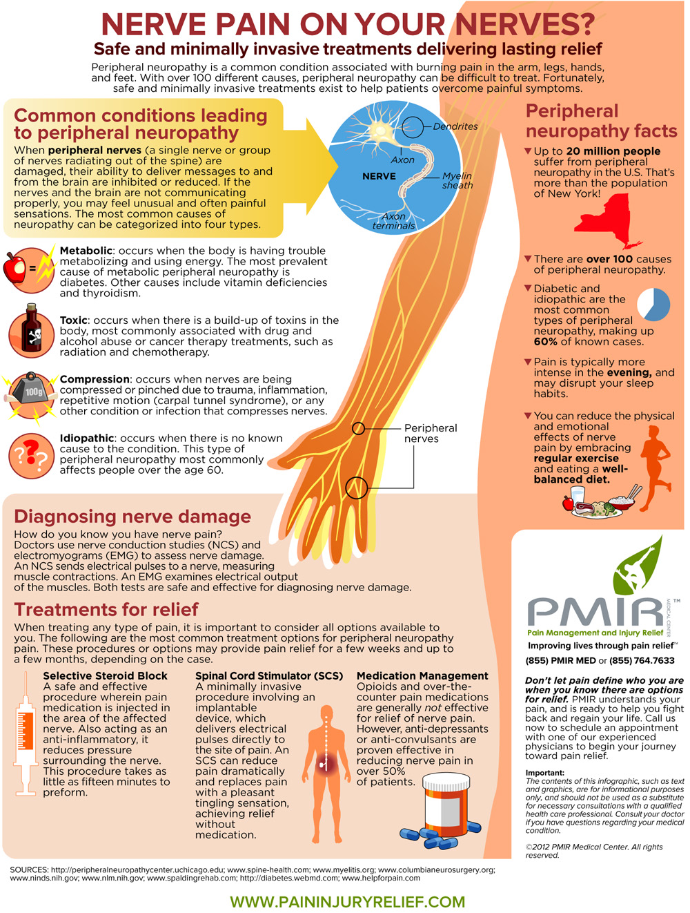 Nerve Pain on your Nerves?