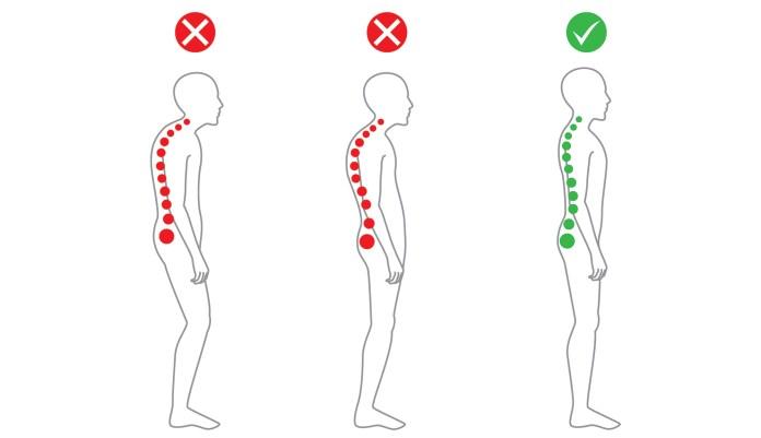 Anti Arthritis Plan posture