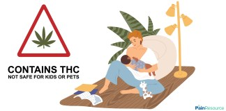THC Stays in Breast Milk