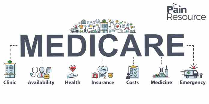 Medicare Covers Pain Relief, Mental Health, Addiction ...