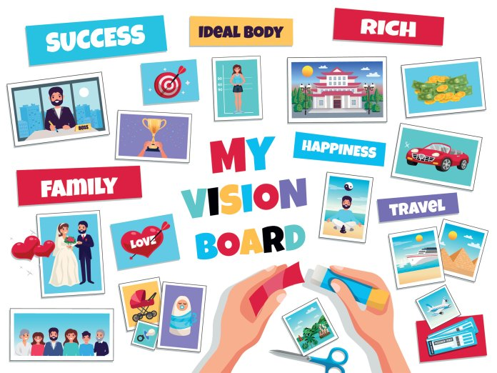 pain management and wellness goals with a vision board