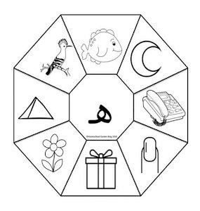 تلوين الحروف العربية مع الصور (ع) إلى (ي)