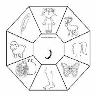اوراق عمل لرياض الاطفال تعليم صوت الحروف (ر) إلى (ظ)