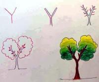 رسم شجرة من الحرف Y