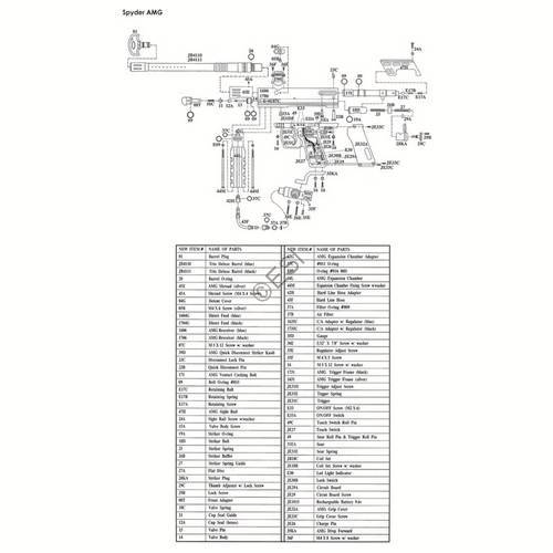 Kingman Spyder AMG Gun Diagram