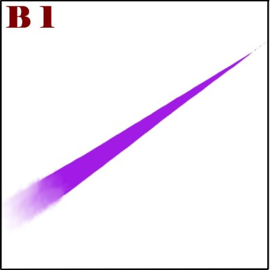 Profondeur B1