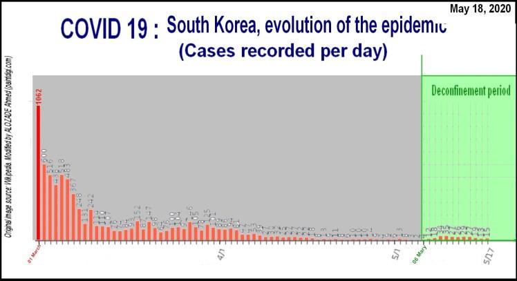South Korea 19