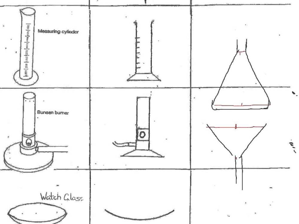medium resolution of apparatus drawing at paintingvalley com explore collection of diagram of science apparatus
