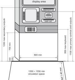 829x1136 automatic teller machine atm machine drawing [ 829 x 1136 Pixel ]