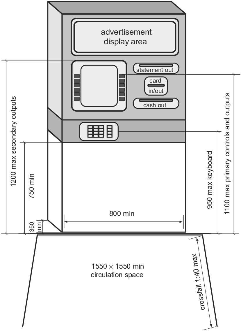medium resolution of 829x1136 automatic teller machine atm machine drawing