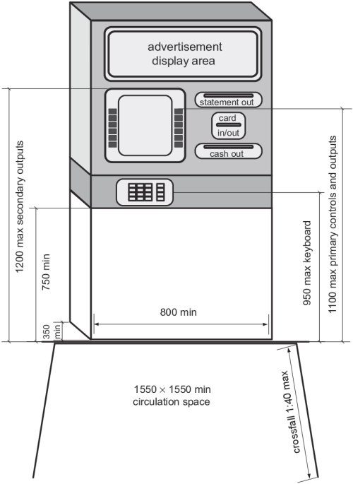 small resolution of 829x1136 automatic teller machine atm machine drawing