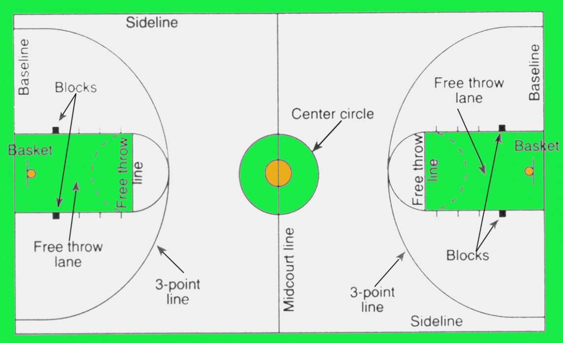 hight resolution of 1144x698 diagrams basketball court drawing with label basketball court drawing