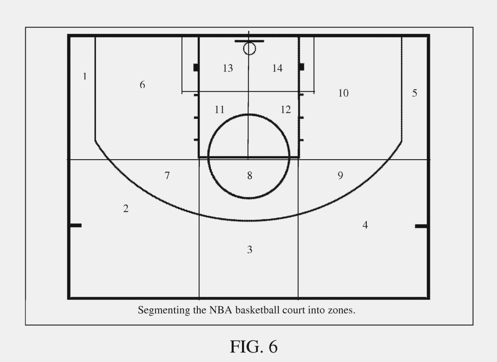 medium resolution of 2191x1596 basketball court diagram label basketball diagram labeled basketball court drawing and label