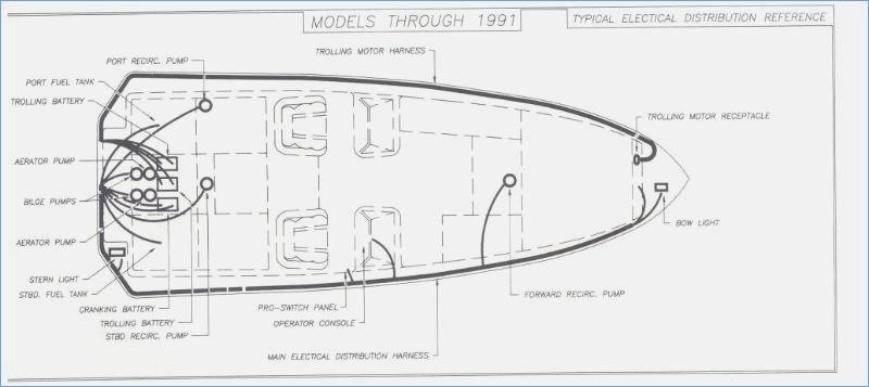 Tracker Boat Wire Harness. Boat Headlight, Boat Control