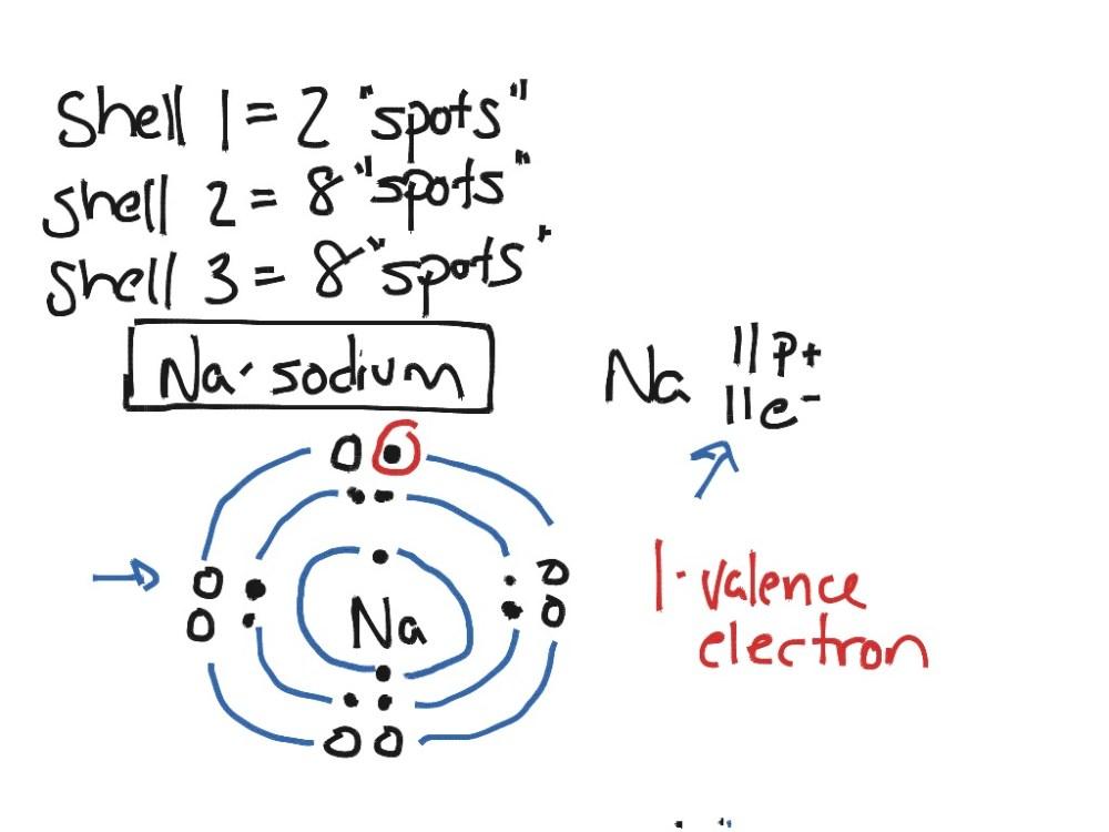 medium resolution of 1024x768 bohr diagram of sugar wiring diagram bohr model drawing of oxygen