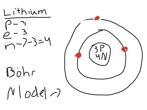 small resolution of 1024x768 calcium bohr model bohr model drawing oxygen