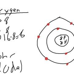 1024x768 oxygen bohr model science showme bohr model drawing oxygen [ 1024 x 768 Pixel ]