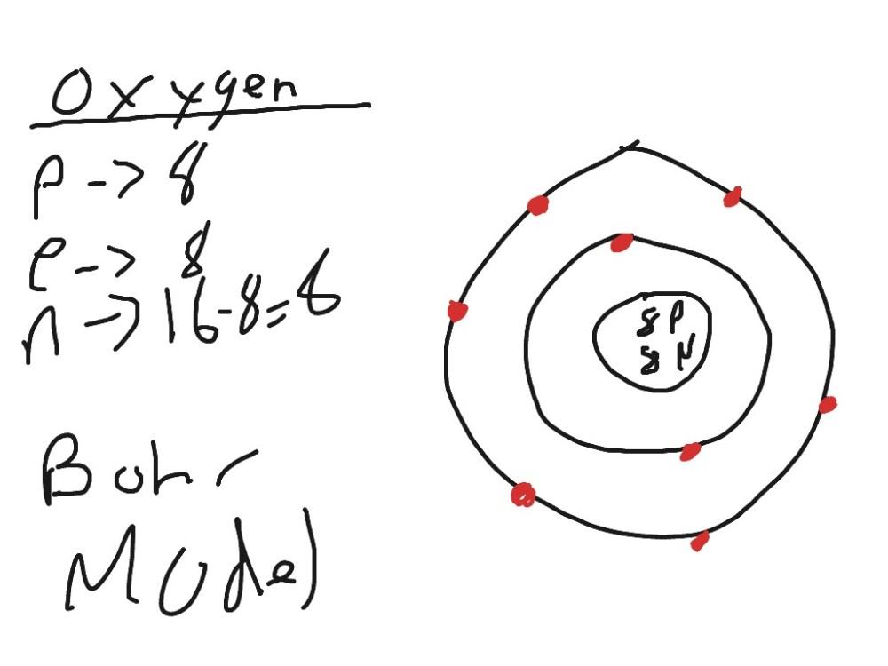 medium resolution of 1024x768 oxygen bohr model science showme bohr model drawing oxygen