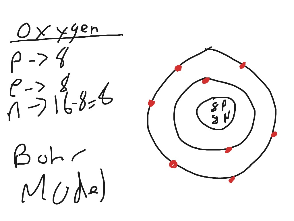 hight resolution of 1024x768 oxygen bohr model science showme bohr model drawing oxygen