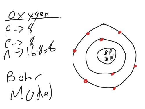 small resolution of 1024x768 oxygen bohr model science showme bohr model drawing oxygen
