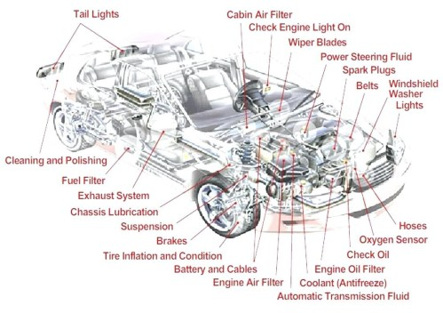 small resolution of car parts drawing at paintingvalley com explore collection of car 1102x778 car wheel parts diagram wiring