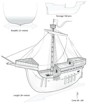 Caravel Drawing at PaintingValley   Explore collection of Caravel Drawing