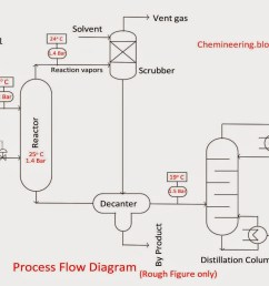 1200x900 chemineering types of chemical engineering drawings chemical engineering drawing [ 1200 x 900 Pixel ]