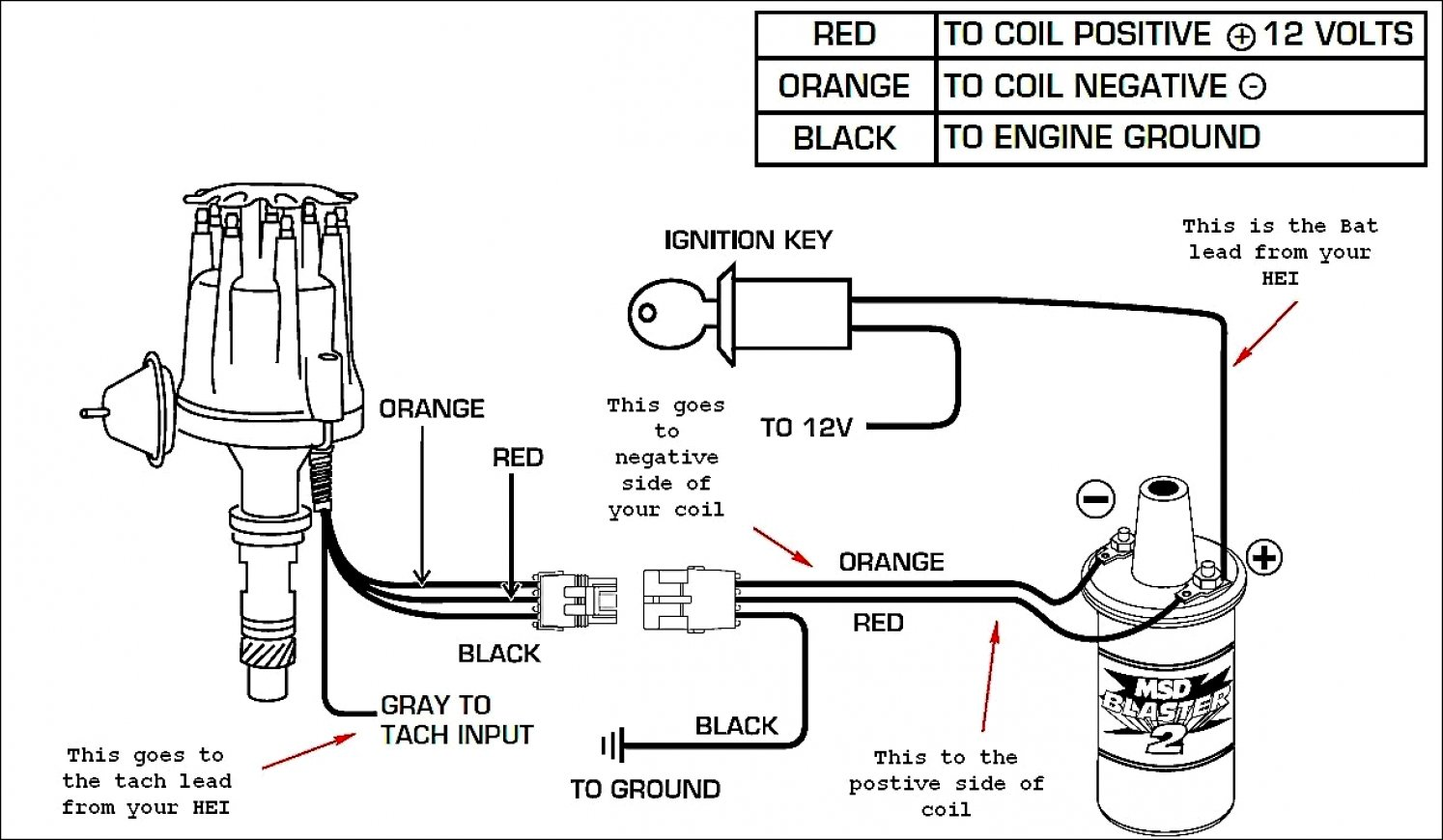 hight resolution of gm distributor wiring wiring diagram centergm hei distributor wiring wiring diagram technic gm 350 distributor wiring