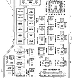 98 dodge ram 1500 fuse box c3 schema wiring diagramfuse box drawings database wiring diagram 98 [ 1782 x 2675 Pixel ]