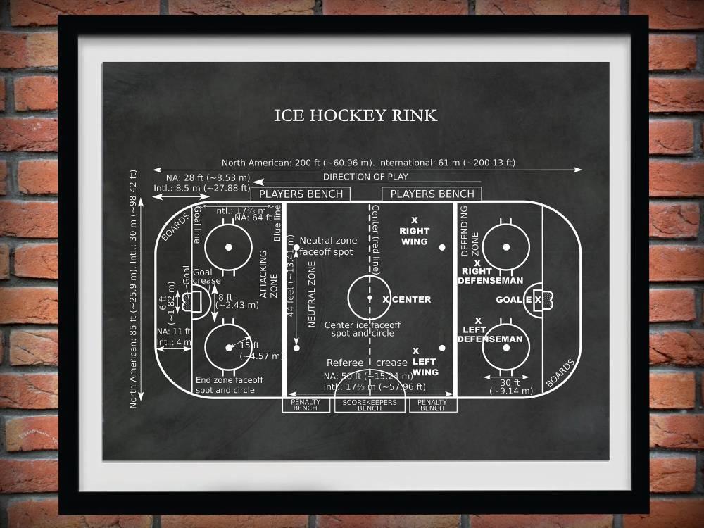 medium resolution of 3000x2250 ice hockey rink diagram vers drawing of ice hockey rink