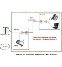 1536x1536 splitter cable sharing kit for ethernet and phone lines ethernet drawing [ 1536 x 1536 Pixel ]
