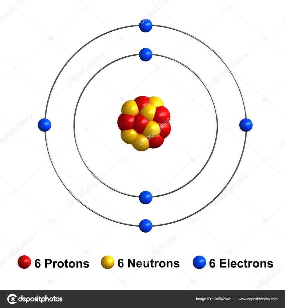 medium resolution of 1555x1683 render of atom structure of carbon stock helium helium atom drawing
