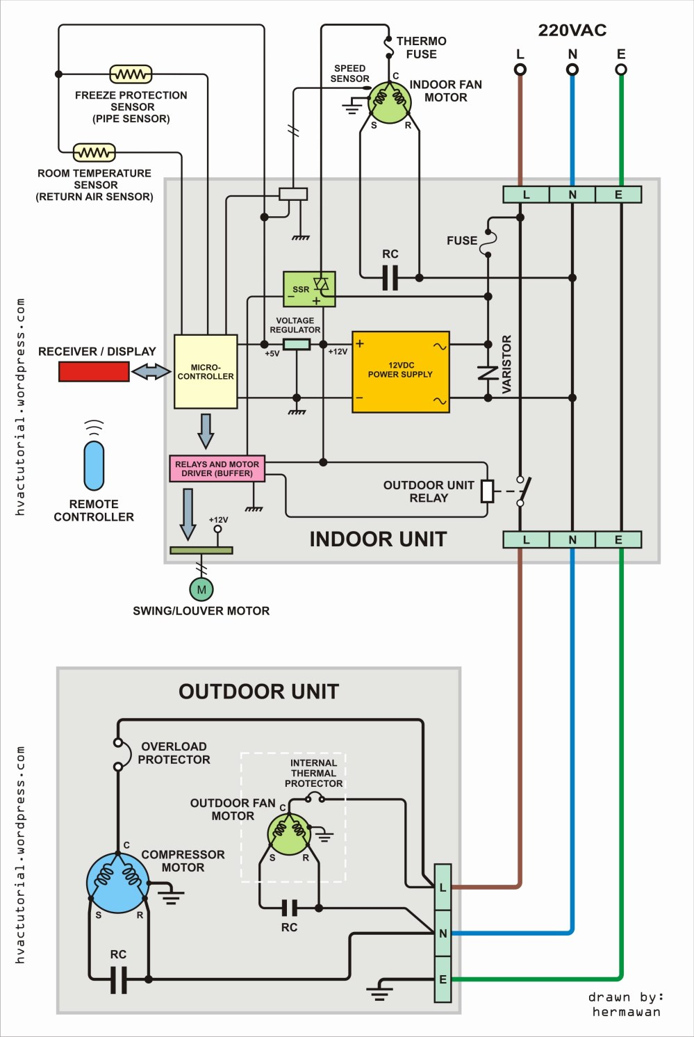 medium resolution of hmmwv drawing at paintingvalley com explore collection of hmmwv2494x3722 hmmwv wiring schematic wiring diagram hmmwv drawing