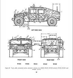 966x1248 hmmwv hummer military vehicles armored hmmwv drawing [ 966 x 1248 Pixel ]