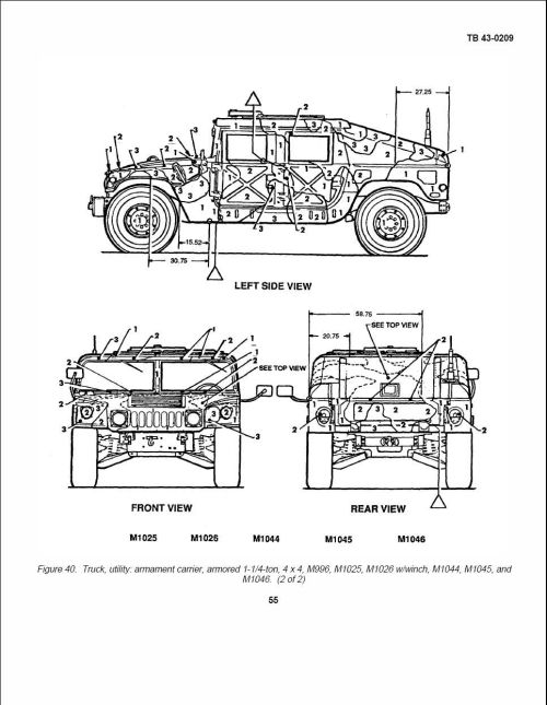 small resolution of 966x1248 hmmwv hummer military vehicles armored hmmwv drawing